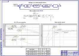 АСУ процессом атмосферной перегонки нефти Настройка контура  АСУ процессом атмосферной перегонки нефти Настройка контура регулирования Чертеж Машины и аппараты нефтехимических производств
