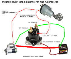 wiring diagram starter solenoid wiring image atv starter solenoid wiring diagram atv auto wiring diagram database on wiring diagram starter solenoid