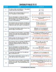 Math Divisibility Rules Chart Divisibility Rules Cheat Sheet Rules Up To 12 With Example
