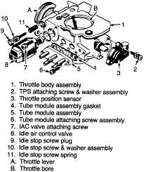 Repair guides idle speed and mixture adjustment 2 5l engine s10 throttle body diagram 1992 gm throttle body diagram