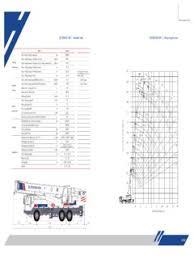 Zoomlion 50 Ton Crane Load Chart Telescopic Boom Zoomlion Qy25v431 4r Specifications Cranemarket