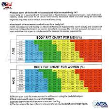 Body Fat Chart Women 2pc Body Fat Caliper Fat Measuring Caliper Combo Set Body Fat Weight And Body Measurement Chart For Men Women Weight Loss Tape Black