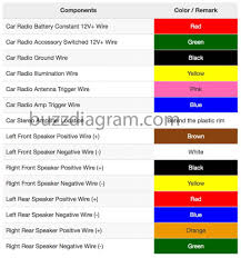 2008 hyundai accent radio wiring diagram wiring library 2008 hyundai tiburon radio wiring diagram schematic diagrams rh ogmconsulting co