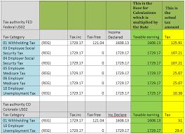Sap Hcm Us Payroll Tax Calculation Illustration Sap Blogs