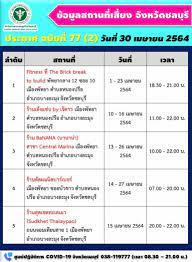 ชลบุรี ติด COVID-19 เพิ่ม 106 คน เปิดอีก 21 สถานที่เสี่ยง