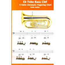 Eb Tuba 4 Valve Bass Clef Fingering Chart