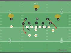 8 on 8 tackle football formation on 8 flag football plays 8 on Football X And O Diagrams find this pin and more on little league football by benonstott football x o diagrams