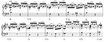 Music Modulation Chart Modulation Music Wikipedia