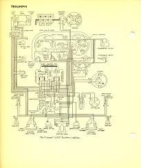 triumph car service manuals vitessesteve triumph spitfire wiring diagram electrical schematic triumph roadster 1948 1949 wiring diagram
