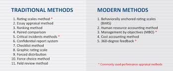Management by objectives (mbo) is a management model that aims to improve performance of an organization by clearly defining objectives that are agreed to by both management and employees. How Does Mbo Differ From Traditional Management