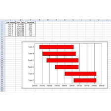 Make A Gantt Chart In Quattro Pro X4 Detailed Instructions