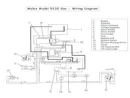 buggiesgonewildcom gasezgo 401986ezgowiringdiagramhtml wiring ezgo ignition switch wiring diagram wiring diagram technic ezgo gas wiring diagram ignition switch schema wiring