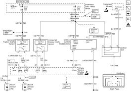 vortec 4200 engine diagram also 1996 5 7 vortec wiring diagram on 4 Hopkins 7 Blade Wiring Diagram 5 0l vortec engine diagram wiring diagram library u2022 rh wiringhero today