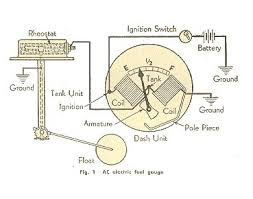basic fuel gauge wiring data wiring diagrams \u2022 fuel gauge wiring diagram g503 wwii jeep willys mb or ford gpw military vehicle fuel gauge or rh legacy 1945gpw com auto meter volt gauge wiring diagram boat gauge wiring diagram