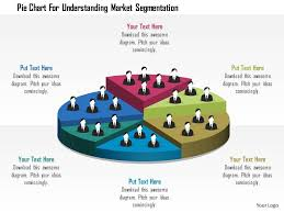 0115 Pie Chart For Understanding Market Segmentation
