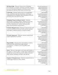 Job Performance Review Samples Job Performance Review Template Energycorridor Co