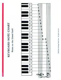 Piano Note Chart Piano Notes Chart Printable Learn The Notes On Piano Keyboard
