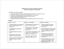 Sample Common Core Lesson Plan