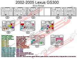 ecu pinout values club lexus forums 98 01 gs300