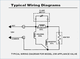 24vdc solenoid wiring diagram for a wiring diagram sample wiring solenoid valve wiring diagram show 24vdc solenoid wiring diagram for a