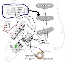 stratocaster wire diagram stratocaster image fender strat wiring diagram wiring diagram and hernes on stratocaster wire diagram