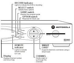 cable box setup tv motorola hd cable box setup