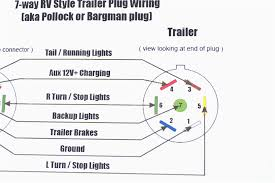 7 pin n type trailer plug wiring diagram uk parts endear for a wiring trailer lights diagram at Trailer Socket Wiring Diagram Uk