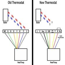 coleman heat pump thermostat wiring diagram coleman wiring diagram for honeywell room thermostat wiring diagram on coleman heat pump thermostat wiring diagram