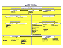Css Administrative Chart Ieee Control Systems Society