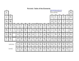 Printable Periodic Tables (PDF) | Periodic table, Periodic table ...