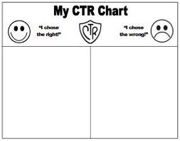 Choose The Right Chart Primary Classroom Classroom