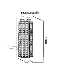 1996 nissan quest same problem checked every every fuse fuse box Nissan Quest Fuse Box if we are sure there is power going into and out of each of these fuses then the next step would be to remove the front ac control panel and check to 2004 nissan quest fuse box
