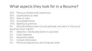 How To Make A Proper Resume