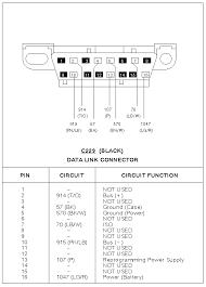 96 taurus wiring diagram 96 wiring diagrams 54632d1223052535 97 taurus no obd2 scan data link c229 97