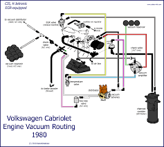 1982 volkswagen rabbit wiring diagram new era of wiring diagram • audi 80 2 0 1993 auto images and specification 1971 vw super beetle wiring diagram vw