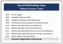 Estimate Payroll Deductions Federal Withholding Chart Inspirational 4 Easy Ways To Calculate