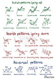 All Forex Chart Patterns Usdchfchart Com