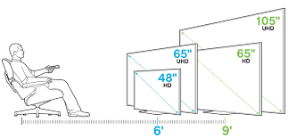 Tv Size Distance Chart Selecting The Right Tv Size For Your Living Room The Tech