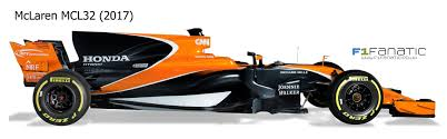 2018 mclaren f1 car. plain car the differing angles in the side view make overall increase length  harder to appreciate mclaren is another team which has opted for a shark fin throughout 2018 mclaren f1 car