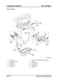 mazda bt fuse diagram mazda image wiring diagram wiring diagram mazda bt 50 wiring auto wiring diagram schematic on mazda bt 50 fuse diagram