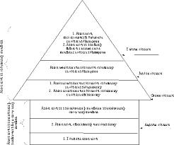 ВГУЭС Менеджмент качества и оценка соответствия в туризме  Структура документации системы менеджмента качества