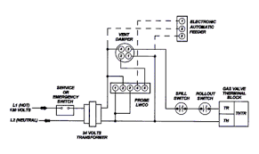wiring residential gas heating units reznor xl manual at Unit Heater Wiring Diagram