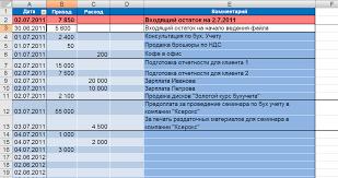 по данным финансовой отчетности realtcity gel ru  Заочная форма обучения с использованием дистанционных образовательных технологий Курсовая работа по дисциплине Бухгалтерская финансовая отчетность
