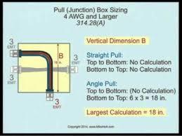Pull Box Sizing Nec 2014 314 28 7min 49sec