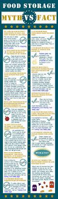 Atco Blue Flame Kitchen Food Storage Myth Vs Fact
