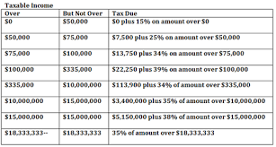 Irs Tax Chart 2014 2014 End Of Year Tax Tips For Small Business