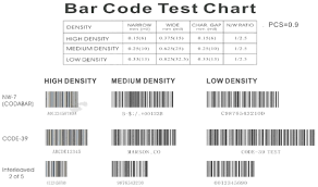 Barcode Mil Size Chart 10 Mil Barcode