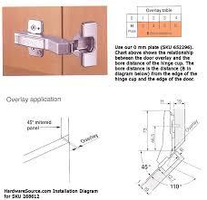 brilliant blum 45 degree hinge hardwaresource with regard to blum european hinges hinges amazing how to install