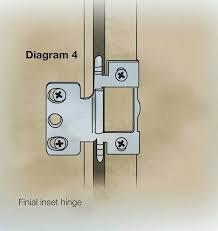 adjusting cabinetry hinges inset door glass hinge bore type