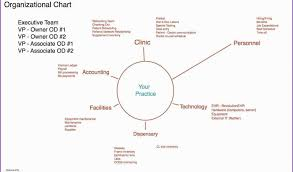 Novant My Chart Awesome Inspirational My Chart Piedmont